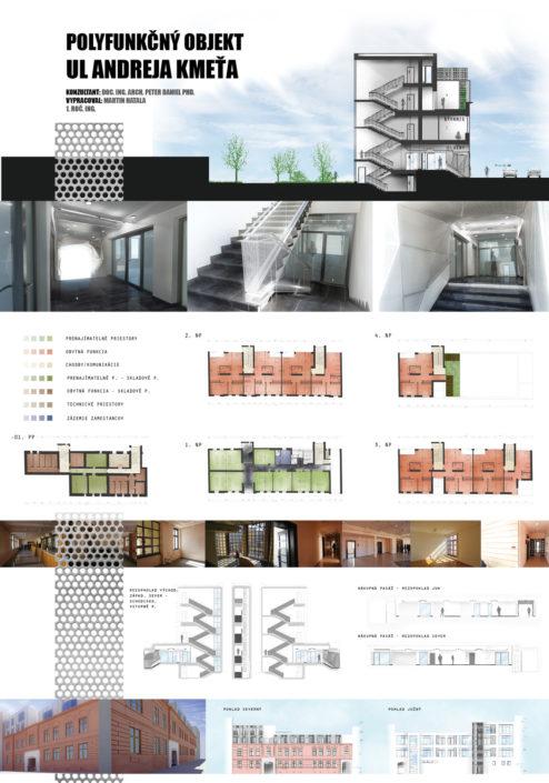 Architektúra | Andreja Kmeťa