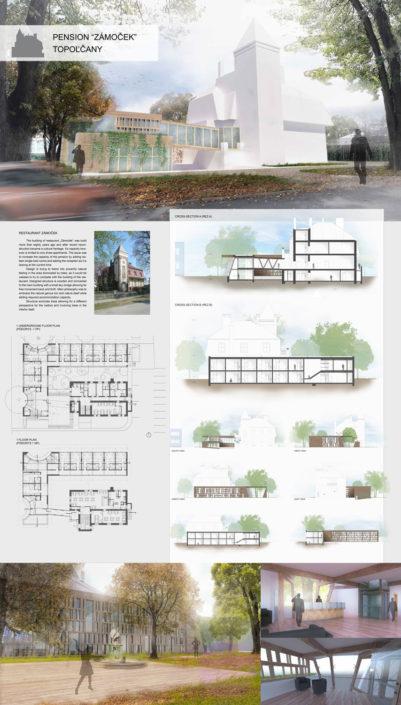 Architektúra | Zámoček projekt