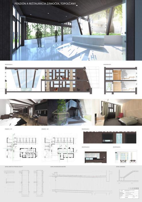 Architektúra | Zámoček Interiér